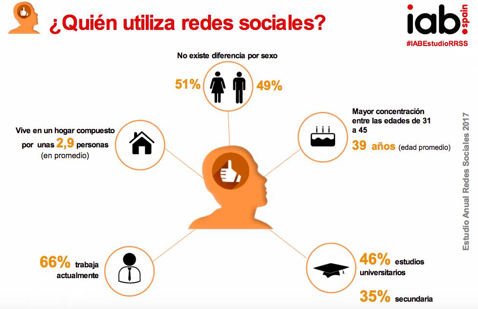 iab estudio redes sociales 2017